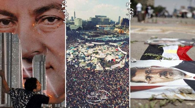 بررسی ابعاد و علل تحولات اخیر مصر پس از مُرسی