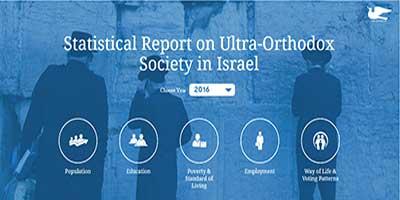 یهودیان ارتدوکس افراطی و وضعیت آنان در سپهر سیاست رژیم صهیونیستی