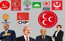 نتایج انتخابات ترکیه و تأثیر آن بر سیاستهای منطقهای اردوغان