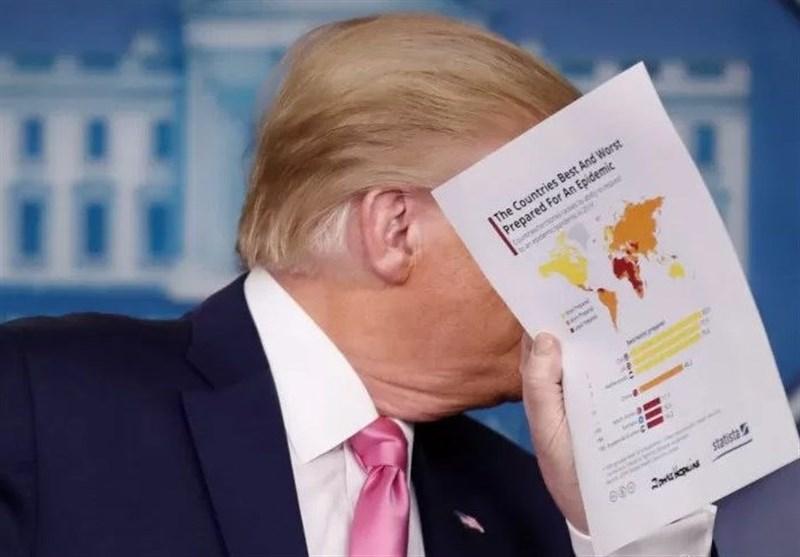 اندیشکده| با شیوع کرونا، ریاست جمهوری ترامپ خاتمه یافته است